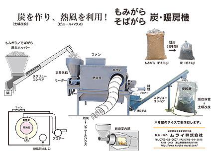 籾殻燻炭製造機