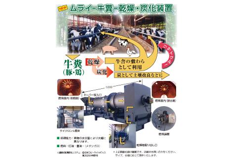 乾燥-炭化装置